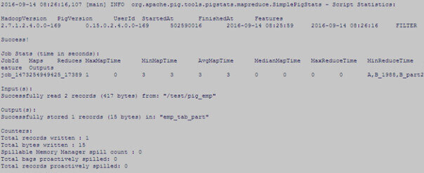 Tutorial : Apache Pig will Load/Get Big Data Into Hive Partition Column
