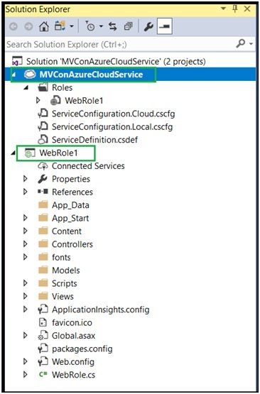 Deployment Using Visual Studio 2017 In Asp Net MVC Web Apps to Azure